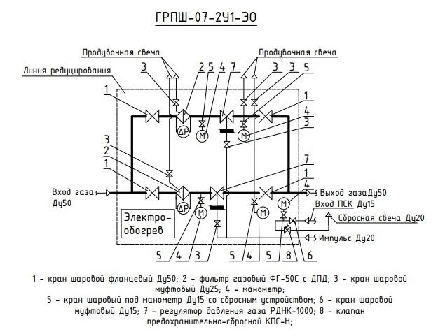 ГРПШ 400-01-у1 технические характеристики